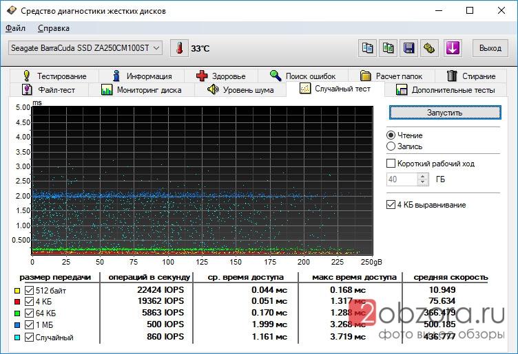 SSD диск SEAGATE Barracuda 250GB (ZA250CM10002)